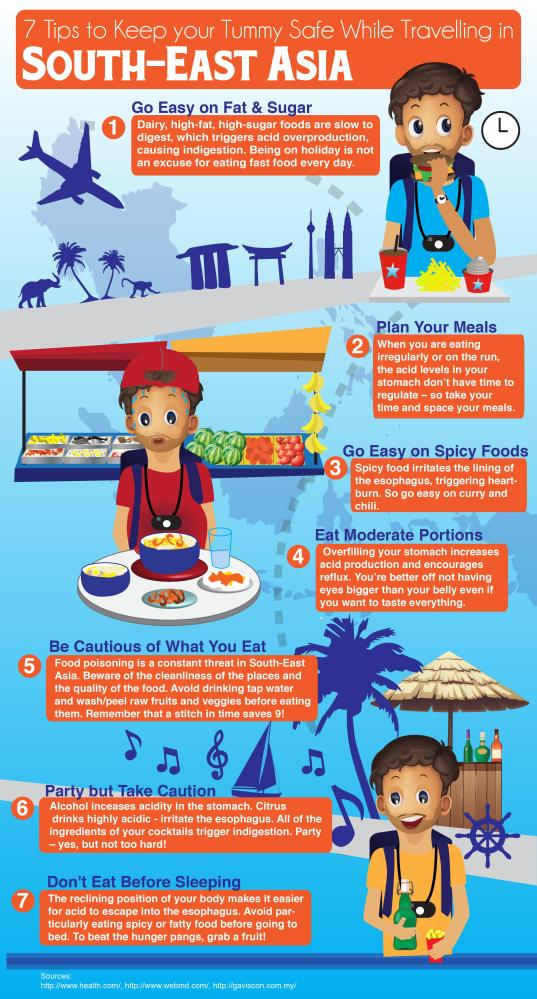 Infographic - tips - food - travelling in South East Asia